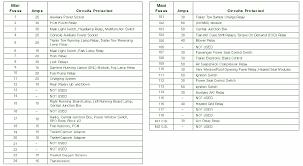 03 navigator fuse diagram most uptodate wiring diagram info • new 2003 navigator fuse box database wiring diagram rh 10 10 ixkes store 03 lincoln navigator fuse panel diagram 2003 navigator fuse diagram
