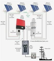 diy solar panel system wiring diagram best solar power system solar solar panel wiring diagram diy solar panel system wiring diagram best solar power system solar panel wires