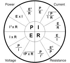 find volts watts amps and ohms using the ohm s law and watt s law