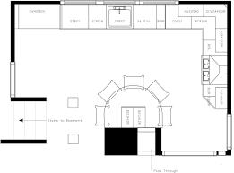 Kitchen Magnificent Kitchen Floor Plans Ideas Kitchen Floor