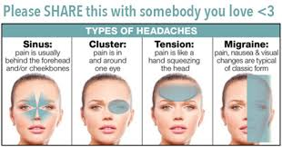 image of if you get one of these 6 headaches eliminate the pain imately like