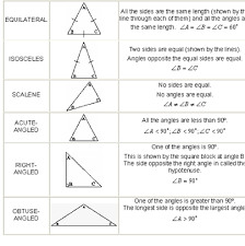 Triangle Classification Chart Geometry Notes Cap Math Department