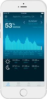 Hunting And Fishing Solunar Charts Fishing And Hunting Solunar Time App For Ios And Android Devices