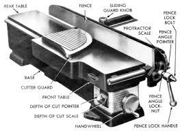 parts of a planer diagram tractor repair wiring diagram craftsman jointer planer parts on parts of a planer diagram