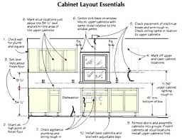 Standard Height For Kitchen Cabinets Awesome Design