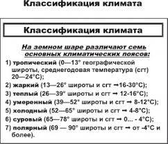 ПСИХОЛОГИЧЕСКИЙ КЛИМАТ это что такое ПСИХОЛОГИЧЕСКИЙ КЛИМАТ  Классификация климата
