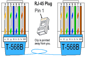 cat 6 wiring diagram simple wiring diagram cat 6 connectors diagram explore wiring diagram on the net u2022 t568 wiring cat 6 diagram cat 6 wiring diagram