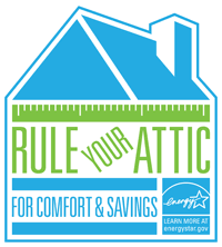 Recommended Home Insulation R Values Energy Star
