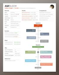 Delightful Design One Page Resume Template Free Pages Cv Template
