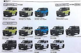 2019 Suzuki Jimny Exterior Colour Options Detailed