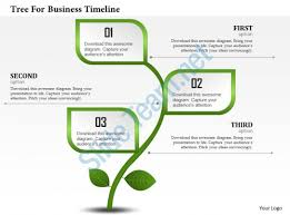 tree in powerpoint 0314 business ppt diagram tree for business timeline powerpoint