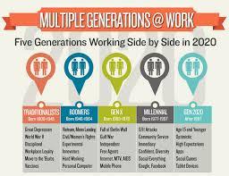 generation gap essay in punjabi   frudgereport   web fc  comgeneration gap essay in punjabi