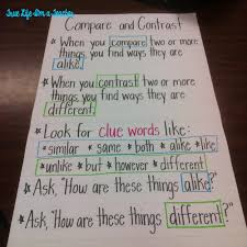 6 Things You Must Know About Anchor Charts True Life Im
