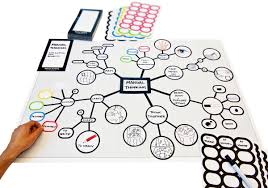 Diagrams And Charts Can Be Effective Tools For Generating Ideas 12 Free Mind Mapping Tools For A Data Scientist To Enhance