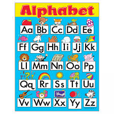 Learning Chart Alphabet Fun Learning Charts