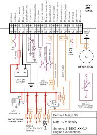 basic wiring diagram pdf wire center u2022 rh caribcar co 1999 jeep grand cherokee electrical diagram 1994 jeep wrangler wiring diagram