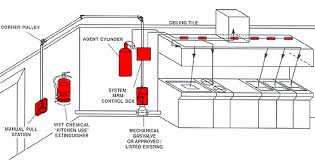 restaurant suppression systems hawkeye fire & safety ansul fire suppression system wiring diagram Fire Suppression System Wiring Diagram #19