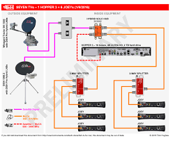 rv satellite wiring diagram example pics com full size of wiring diagrams rv satellite wiring diagram simple pics rv satellite wiring diagram