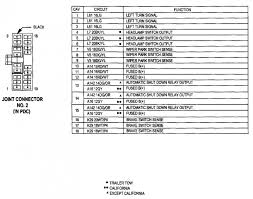 2002 dodge dakota stereo wiring diagram dodge wiring diagram for 2006 Dodge Dakota Stereo Wiring Diagram 2001 dodge dakota wiring diagram stereo dodge wiring diagram for 2006 dodge dakota radio wiring diagram