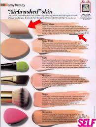 applicators airbrushed skin w desired makeup tools and coverage guide of diffe foundation types