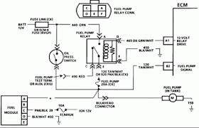 96 chevy blazer ecm fuse 10 wiring diagram 96 auto wiring 96 chevy blazer ecm fuse 10 wiring diagram 96 auto wiring on 96 chevy blazer ecm