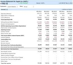 Projected Income Statement Template Template Income Statement Projection Template 7