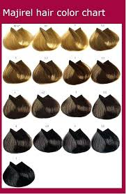 Loreal Inoa Hair Colour Shades Chart Bedowntowndaytona Com