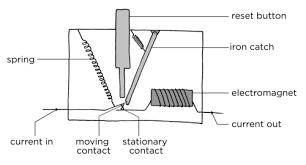 circuit breaker circuit diagram ireleast info diagram of a circuit breaker diagram auto wiring diagram schematic wiring circuit