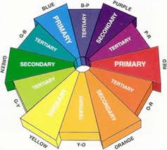 Color Images Literaturell