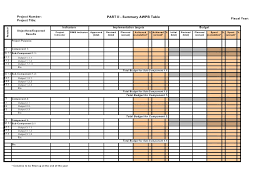 Excel 2010 Templates Annual Workplan Budget 2010 Part 2 Excel Templates Revised
