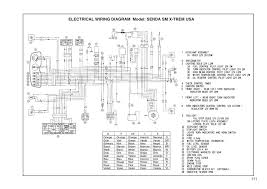 rs 125 wiring diagram on rs images free download images wiring Xrm Rs 125 Wiring Diagram derbi senda wiring diagram golkit com honda xrm rs 125 electrical wiring diagram