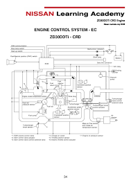 manual engine zd30 nissan Location of Crank Position Sensor On 97 Jeep at Bosch Crank Position Sensor Wire Diagram
