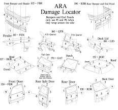 Ara Damage Locator Chart Ara Damage Codes