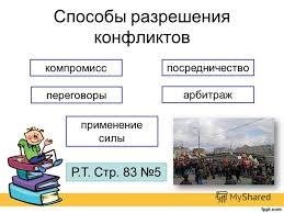 Курсовая работа Конфликты Курсовая на тему конфликты и способы их разрешения