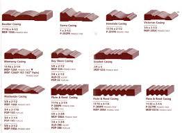 chair rail profiles. Webpickellehercasingprofiles044.jpg Chair Rail Profiles
