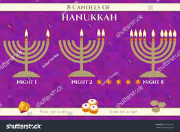 hanukkah menorah candles lighting order explanation vector infographics jewish light festival greeting card party