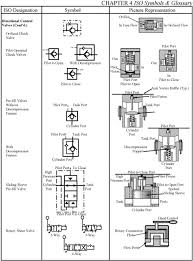 chapter 4 iso symbols hydraulics & pneumatics Basic Aircraft Wiring Symbols heat exchangers, filters, lubricators and dryers Aircraft Wiring Diagrams