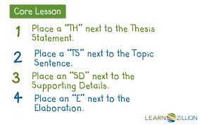 Parts Of A Essay Lesson Video For Identify The Parts Of An Argumentative Essay