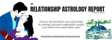 Relationship Astrology Compatibility Chart Synastry Report