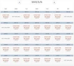 22 Unfolded Delta Airlines Frequent Flyer Mileage Chart