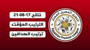 ترتيب الدوري المصري 2021 اليوم 17-08-2021   ترتيب هدافين الدوري المصري 2021  - YouTube