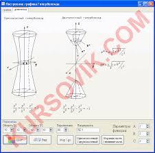 Построение графика гиперболоида Курсовая работа на delphi  Курсовая работа Построение графика гиперболоида в среде программирования delphi Дельфи Делфи Программа и описание