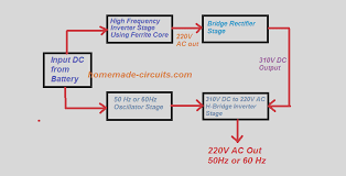 Inverter Output Wiring Diagram 24V Inverter Circuit Diagram