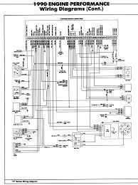complete 1990 van p series wire diagram