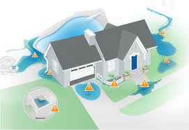 drainage center drainage solutions for