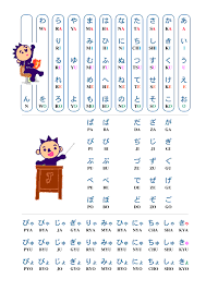Hiragana Chart Language Kids Web Japan Web Japan