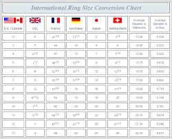 Japan Ring Size Chart Quotes About Sizes 163 Quotes