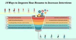 Tips On Writing Resume 100 Writing Tips to Improve Your Resume to Increase Interviews 94