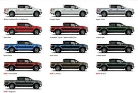 2013 Ford Color Chart 2018 Ford Color Chart Future Cars
