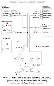 1984 nissan pickup wiring diagram wiring diagram g9 wiring diagram 97 nissan pickup wiring diagram data 1984 chevy truck wiring diagrams 1984 nissan pickup wiring diagram